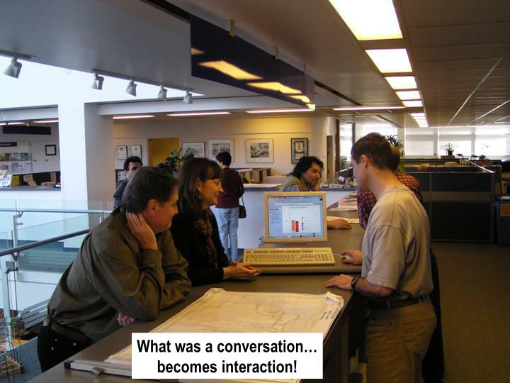 What was a conversation…