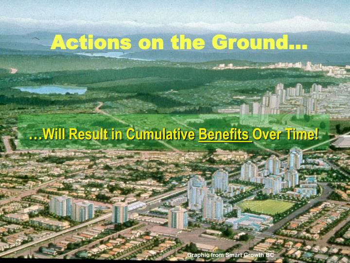 Actions on the Ground…