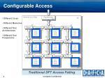 configurable access