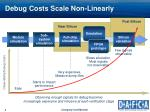 debug costs scale non linearly