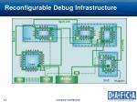 reconfigurable debug infrastructure