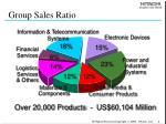 group sales ratio