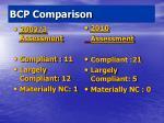 bcp comparison