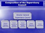composition of the supervisory council