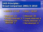 iais principles broad comparison 2002 3 2010