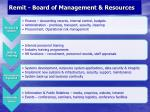 remit board of management resources