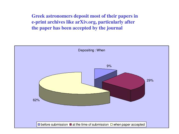 Greek astronomers deposit most of their papers in e-print archives like arXiv.org, particularly after the paper has been accepted by the journal