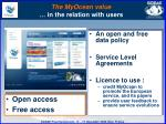 the myocean value in the relation with users