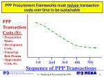 ppp procurement frameworks must reduce transaction costs over time to be sustainable