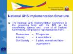 national ghs implementation structure