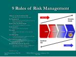 9 rules of risk management