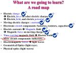 what are we going to learn a road map