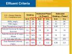 effluent criteria