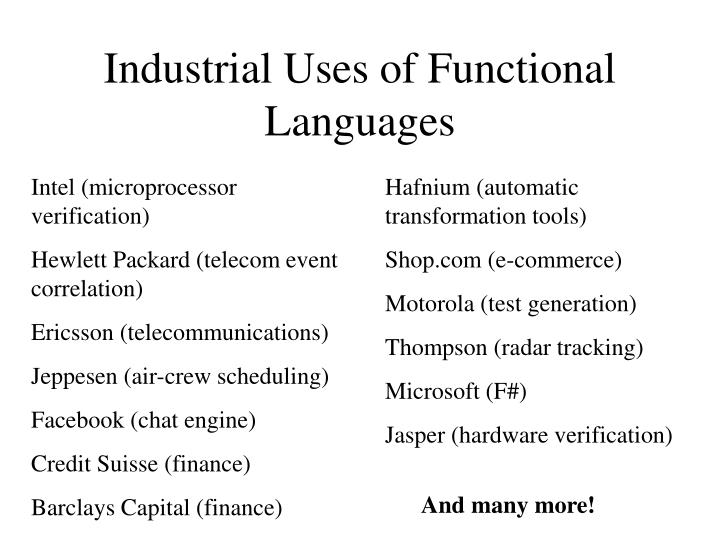 Industrial Uses of Functional Languages