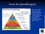 cone da aprendizagem