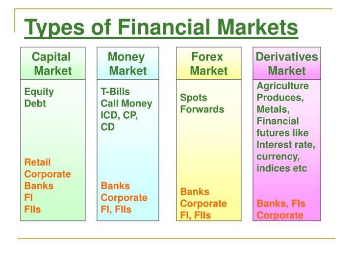 ppt securities market powerpoint presentation id6974055