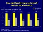 qol significantly improved overall and across all domains