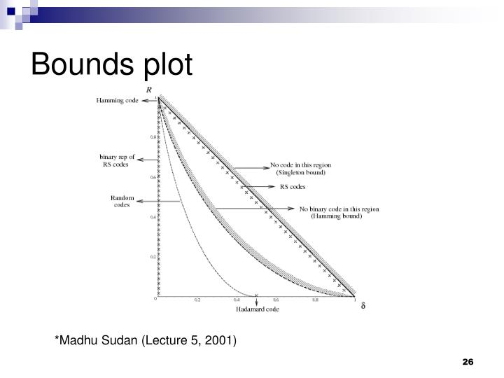 Bounds plot