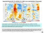 equatorial pacific sst c hc300 c u850 m s and olr w m 2 anomalies