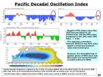 pacific decadal oscillation index
