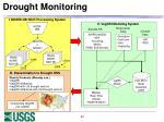 drought monitoring