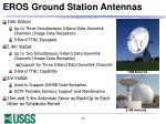 eros ground station antennas