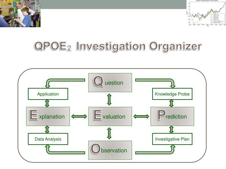 QPOE   Investigation Organizer