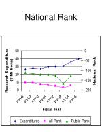 national rank