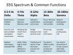 eeg spectrum common functions