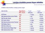 liel k s izdevniec bas latvijas preses tirg