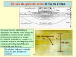 canais de guia de onda fio de cobre