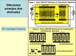 diferentes arranjos dos eletrodos