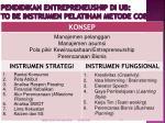 pendidikan entrepreneuship di ub to be instrumen pelatihan metode coblas