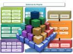 sistemas do projeto