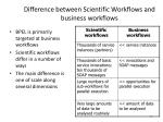 difference between scientific workflows and business workflows