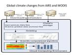 global climate changes from airs and modis