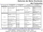 setores de bens dur veis de consumo3
