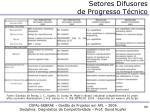 setores difusores de progresso t cnico3