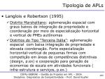 tipologia de apls4