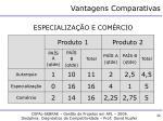 vantagens comparativas4