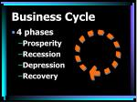 business cycle1