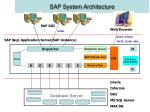 sap system architecture1