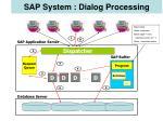 sap system dialog processing