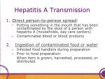 hepatitis a transmission