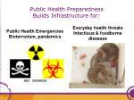 public health preparedness builds infrastructure for