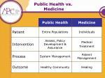 public health vs medicine