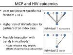 mcp and hiv epidemics1