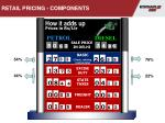 retail pricing components