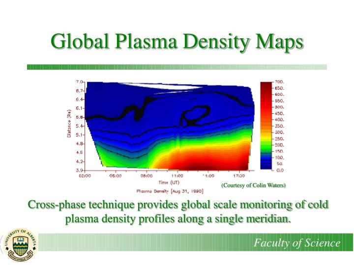 Global Plasma Density Maps