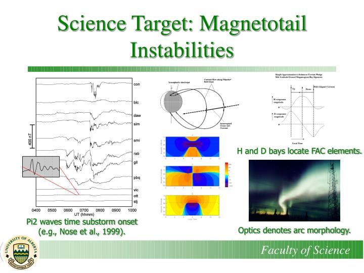 Science Target: Magnetotail Instabilities